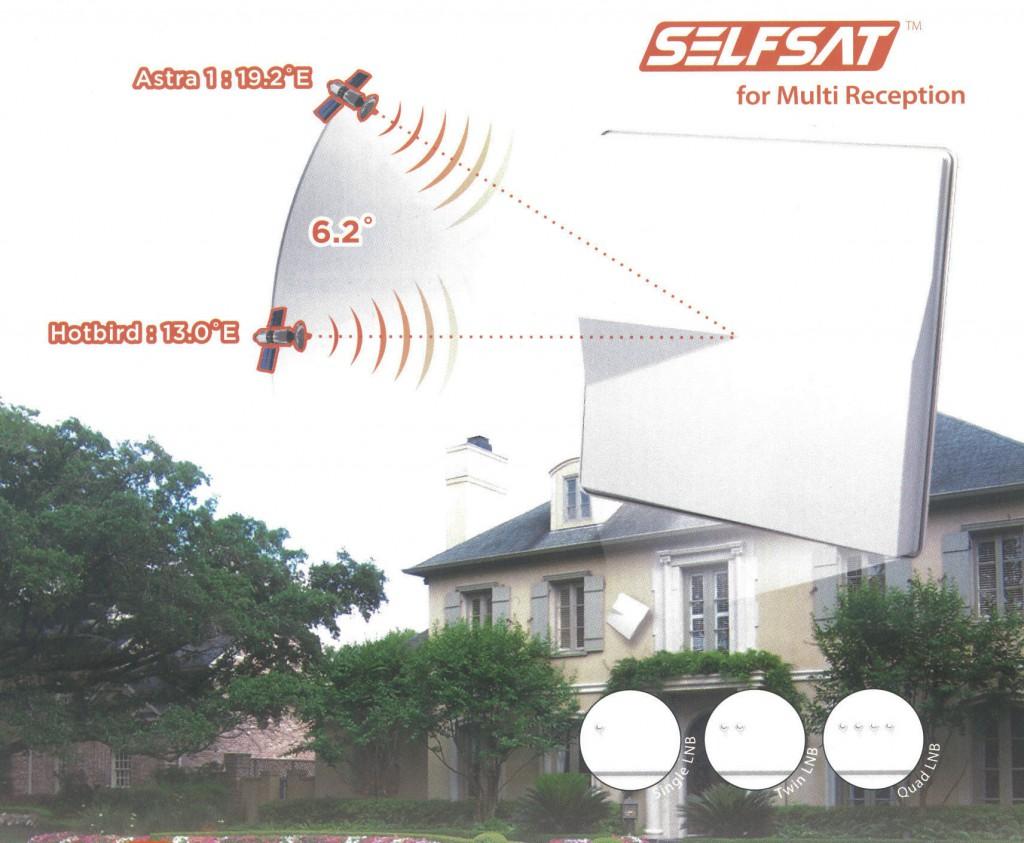 SELFSAT - H50M Serie